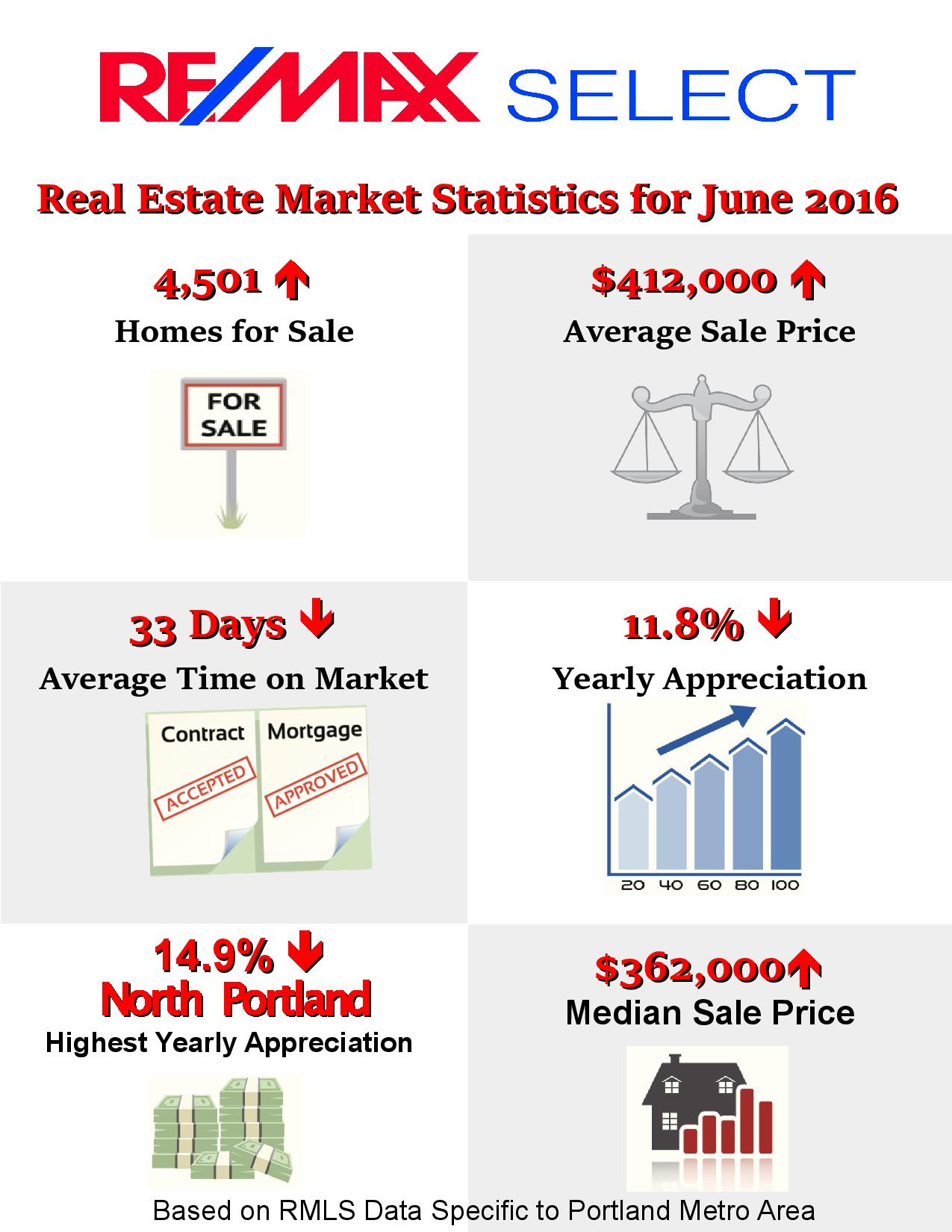 June Newletter Stats-page-001