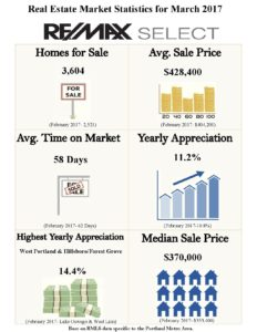 Market stats March 2017-page-001